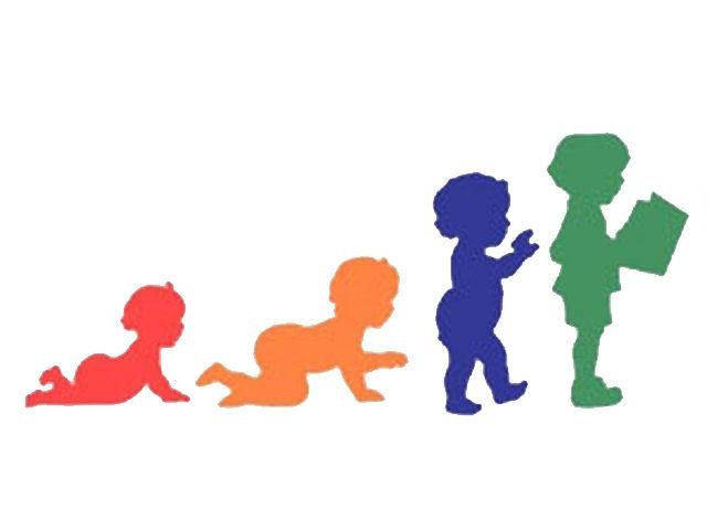 Пять важных вещей из детской психологии детей младшего, дошкольного и школьного возраста. Особенности психологии детей.