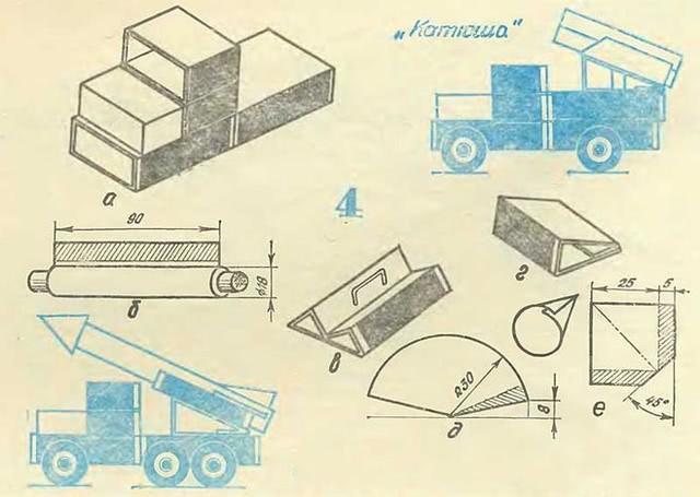 Военный грузовик - одна из самых красивых поделок для учеников младшей школы на 23 февраля_2