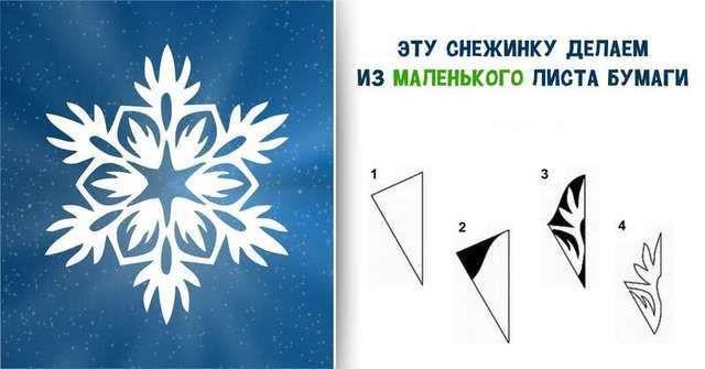 Пошаговый мастер-класс вырезания красивых бумажных снежинок-3