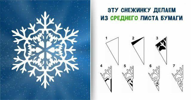 Пошаговый мастер-класс вырезания красивых бумажных снежинок-5